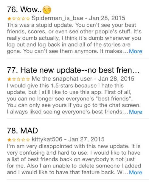 """Screenshot of three App Store customer reviews of the Snapchat update, all three are on-star and complain about the absence of """"best friends"""" scores and being able to easily find and access other high-use features."""
